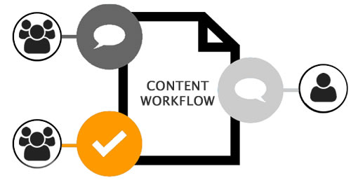 Content management, workflows are important !